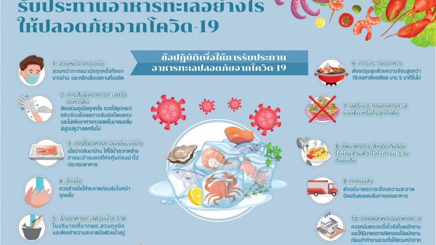sea food and covid_-01